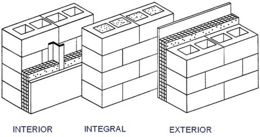 termal mass
