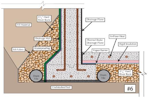 Moisture Management Of Below Grade Construction Basements