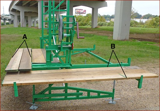 """Photo 5: The Inside Corner Arm can be adjusted for 0 to 5 planks (area """"B"""")."""