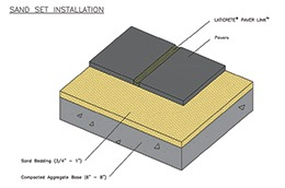 Do It Right: Brick Paver Installation Methods