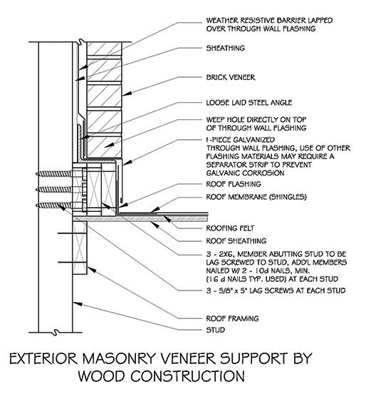 Flashing Roof Wall Intersections Masonry Magazine