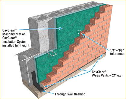 Eliminating Moisture In Walls Masonry Magazine