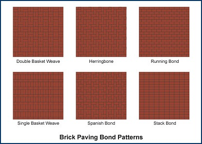 Beauty That Endures Masonry Magazine Simple Running Bond Pattern