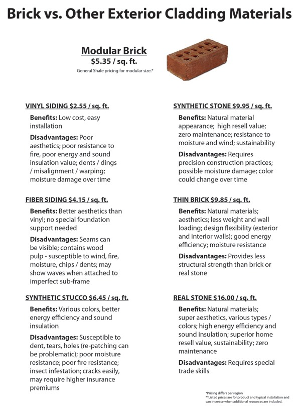Brick And Block   Size Matters Cost Efficient Masonry Walls