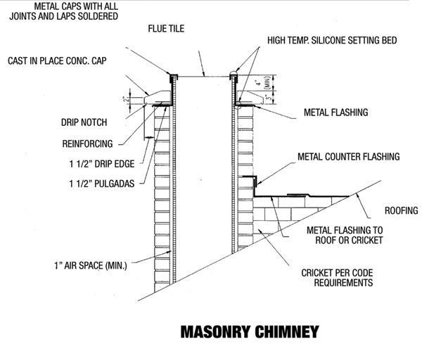 Leaky Walls In Brick Buildings Masonry Magazine