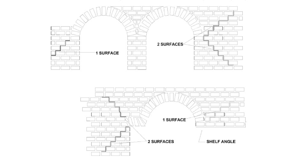 stone arch angles diagram wiring diagram online Triumphal Arch Diagram tech talk arches masonry magazine interior stone arch diagram stone arch angles diagram