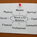 Stress Management and Work-Life Balance in the Construction Industry